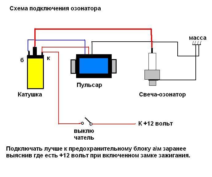 Жгутики шнурики схемы. Магнито-электрический озонатор воздуха.