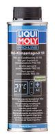 Liqui Moly PAG Klimaanlagenoil 100 — Масло для кондиционеров (0.25 л) (art: 4089)